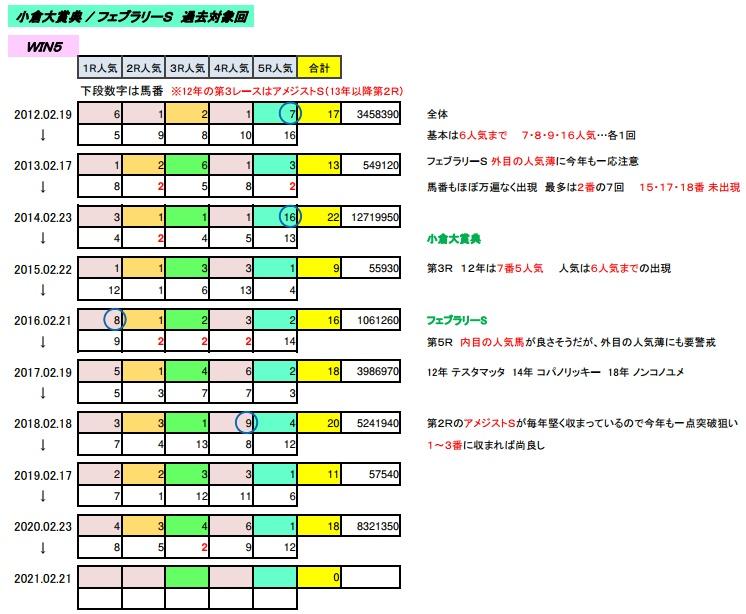 2_21_win5a.jpg
