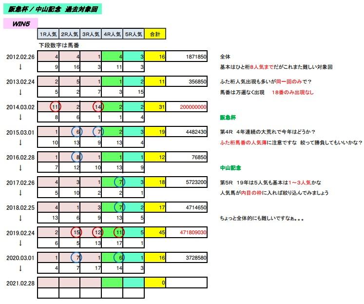 2_28_win5a.jpg