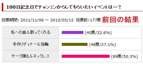 2011-2012-2-chami.jpg