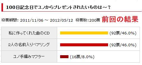 2011-2012-2-yuno.jpg