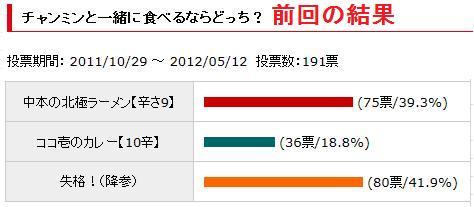 2011-2012-chami.jpg