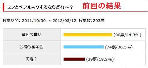 2011-2012-yuno.jpg