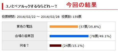 20160228-yuno.jpg