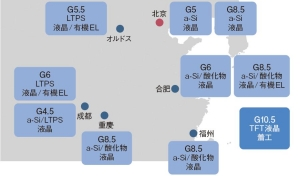 BOE_LCD-Plant_image1.jpg