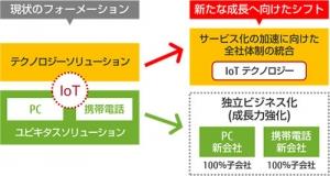 Fujitsu_PC-mobile_company_image.jpg