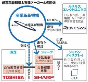 INCJ_company_image.jpg