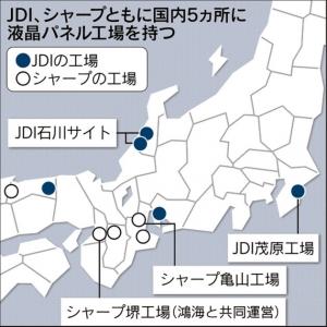 JDI_Sharp_LCD-plant_image1.jpg