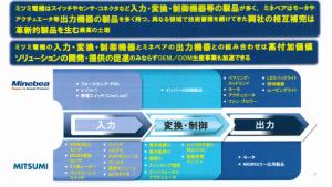 Minebea-Mitsumi_image2.png