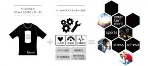 Nttdocomo_toray_hitoe_SDK_image.jpg