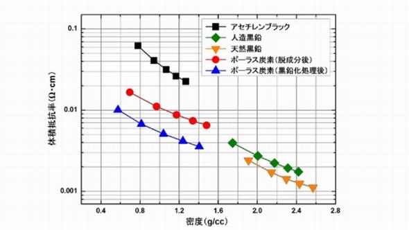 Tohoku-Univ_polus-carbon_charactor_image2.jpg