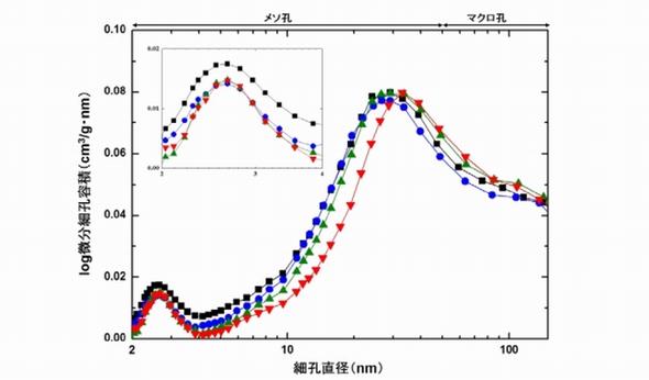 Tohoku-Univ_polus-carbon_graph_image1.jpg