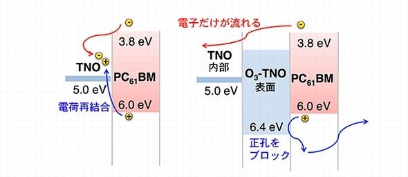 Tokyo-univ_TiO2-Nb_solar-cell_image4.jpg