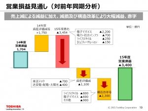 Toshiba_151222_image1.jpg