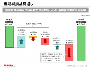 Toshiba_151222_image2.jpg