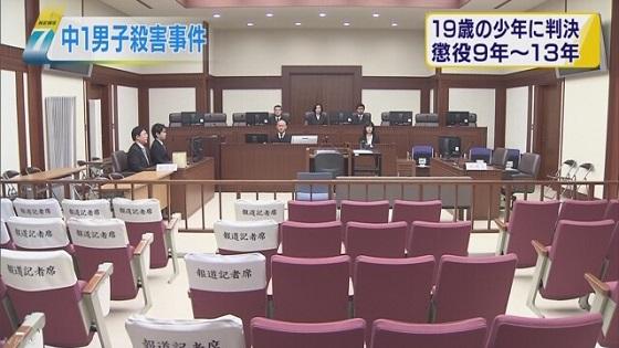 川崎中1生徒殺害事件 少年に懲役9~13年の判決、上村遼太君を惨殺した主犯の舟橋龍一に