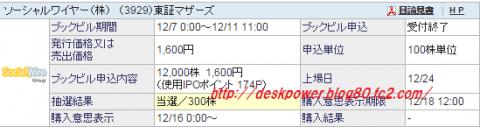 ソーシャルワイヤー(3929)SBI証券当選!