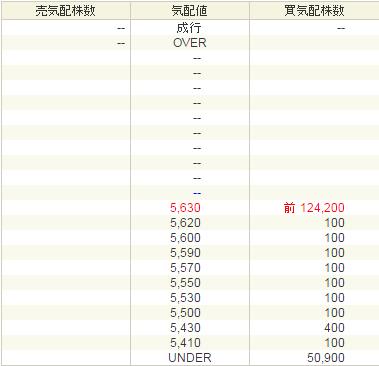 アークン(3927)IPO初値決定