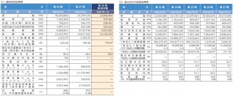 中本パックス(7811)IPOの評判と分析