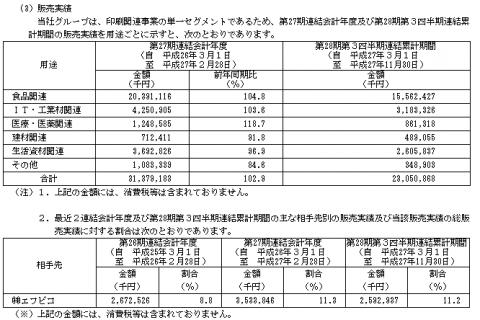 中本パックス(7811)IPO販売実績と取引先