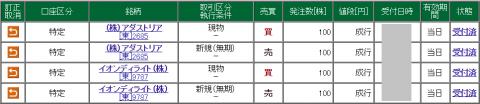 松井証券の一般信用取引取扱い銘柄