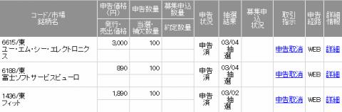 SMBC日興証券のIPO抽選と当選確率