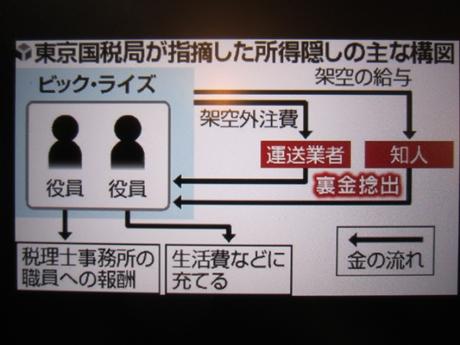 IMG_54662012_easter_kashiwa_easterkashiwa.jpg
