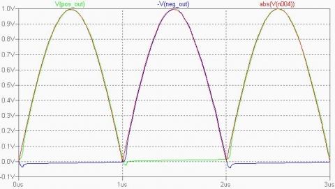 整流3オペアンプ波形