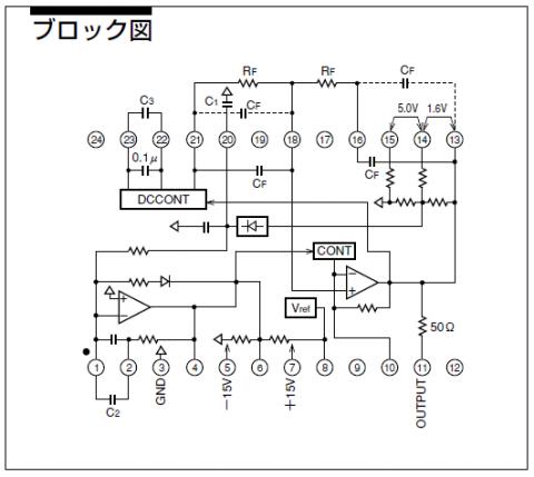 CG202R3ブロック図