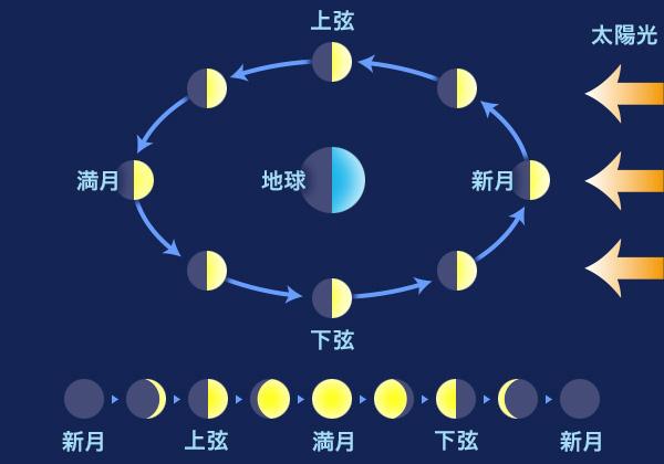 moonage.jpg