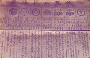 姫路城主家紋blog02