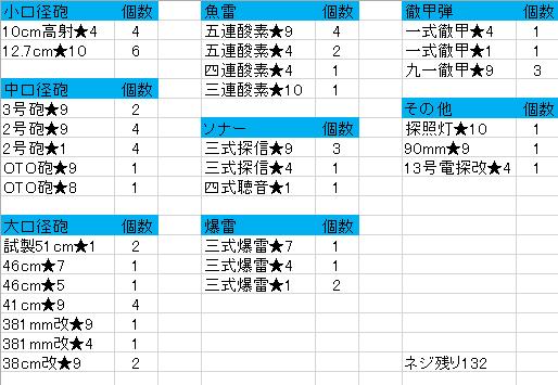改修練度20151114