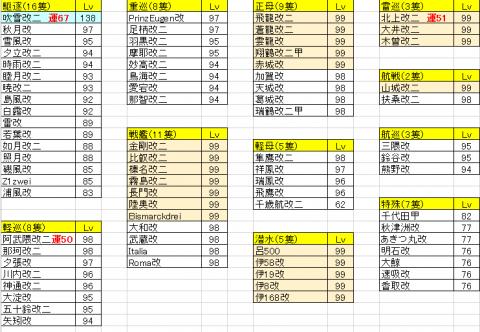 艦隊練度20151114