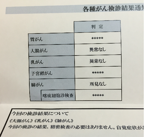 2015 がん検診