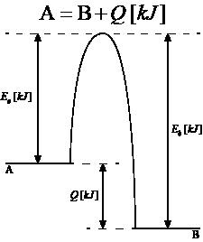 【センター化学2016】第2問:問2