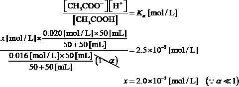 【センター化学2016】第2問:問4