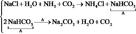 【センター化学2016】第3問:問3a