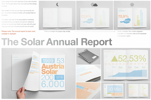 Design Lions GRAND PRIX【THE SOLAR ANNUAL REPORT】