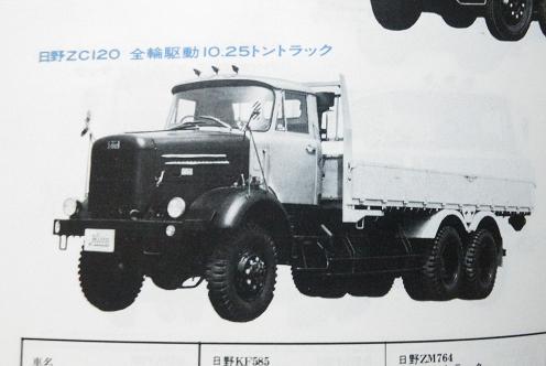 ZC120 830