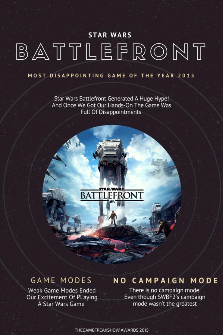 今年の最もがっかりゲーム:スター・ウォーズバトルフロント
