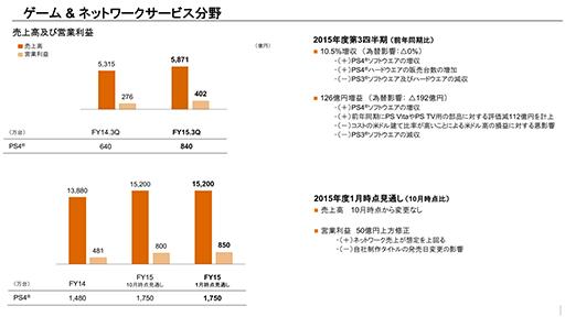 PS4は昨年を上回る絶好調で840万台を販売。ソニー,2015年度第3四半期の連結決算を発表004
