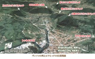 3ヴィソコの町とピラミッドの位置関係