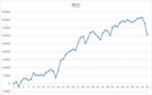 0227連金