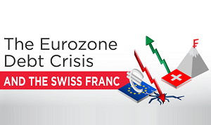 The-Eurozone-Debt-Crisis-and-the-Swiss-Franc.png