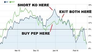 pair-trade-example.jpg