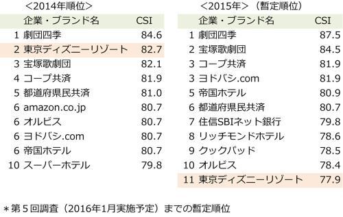 20160105-OYT8I50000-N.jpg
