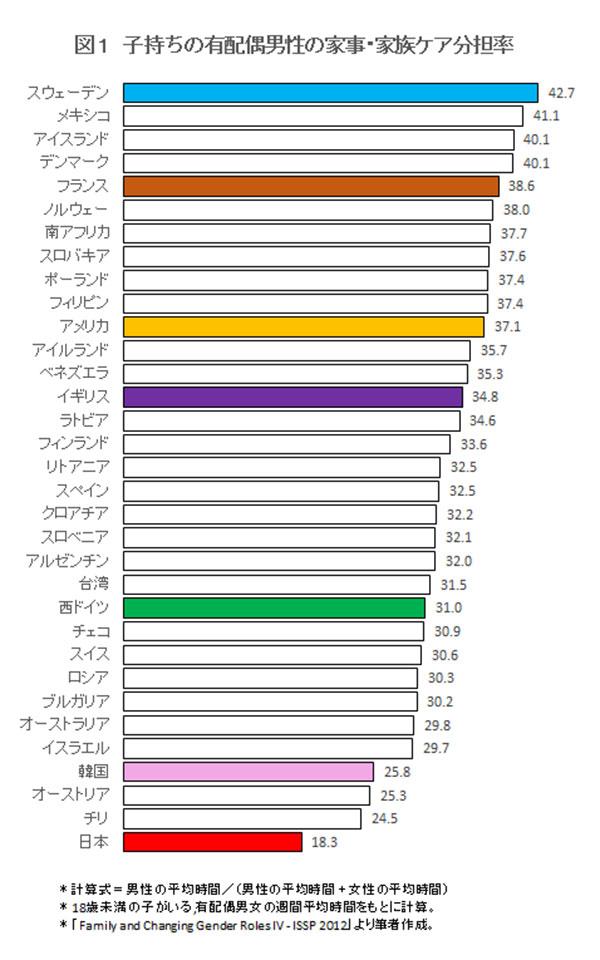 maita160301-chart01.jpg
