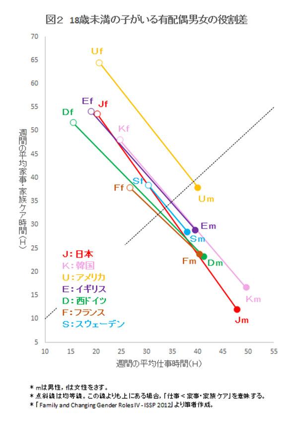 maita160301-chart02.jpg
