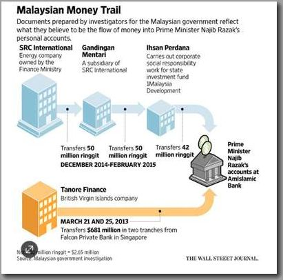MALAYSIANMONEYTRAIL01.jpg