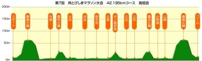 tobisima_kouteisa.jpg