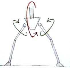 股関節を割る1